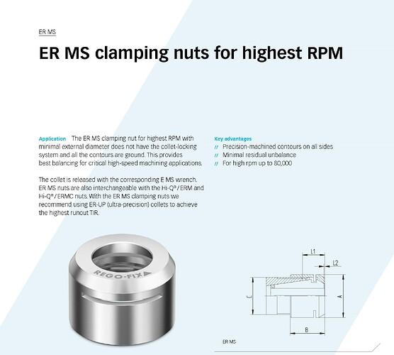 Rego Fix 80 kRPM ER Nuts