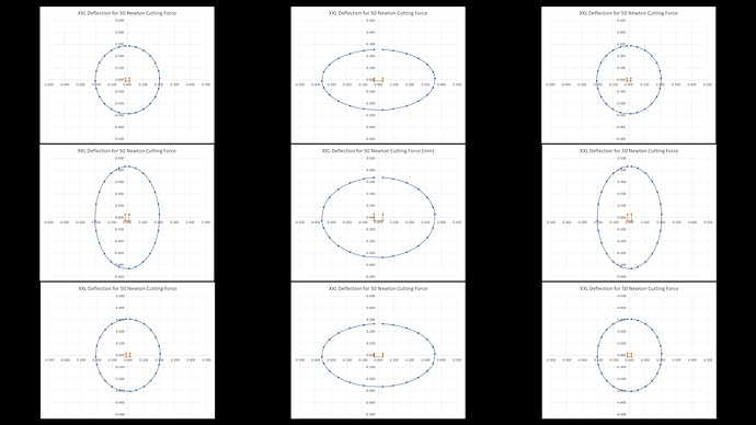 XXL Deflection Plots mm_9.2.1