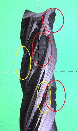 measuring damage