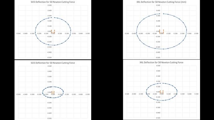 Base vs X Rails and Belts Deflection_4.5.1
