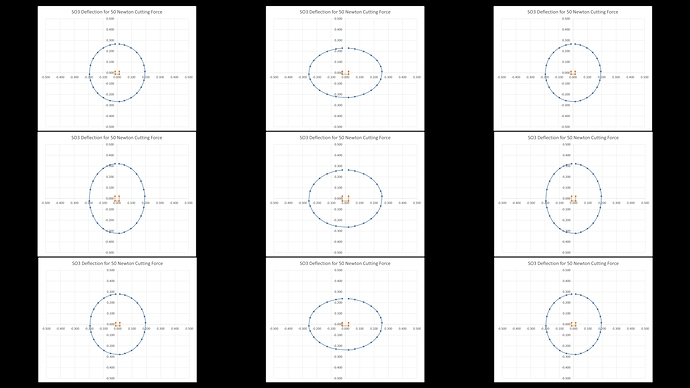 SO3 Deflection Plots mm_9.3.1