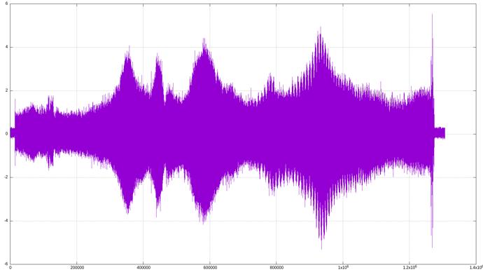 sampledata_speedramp_empty