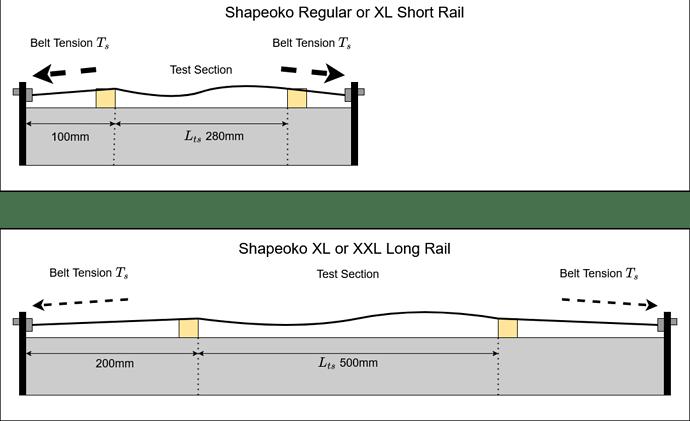 Belt Twang Short and Long