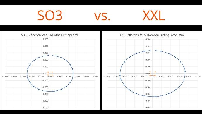 SO3 vs XXL Deflection_2.14.1