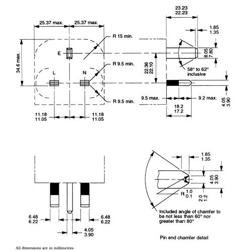 BS1363PlugSpec