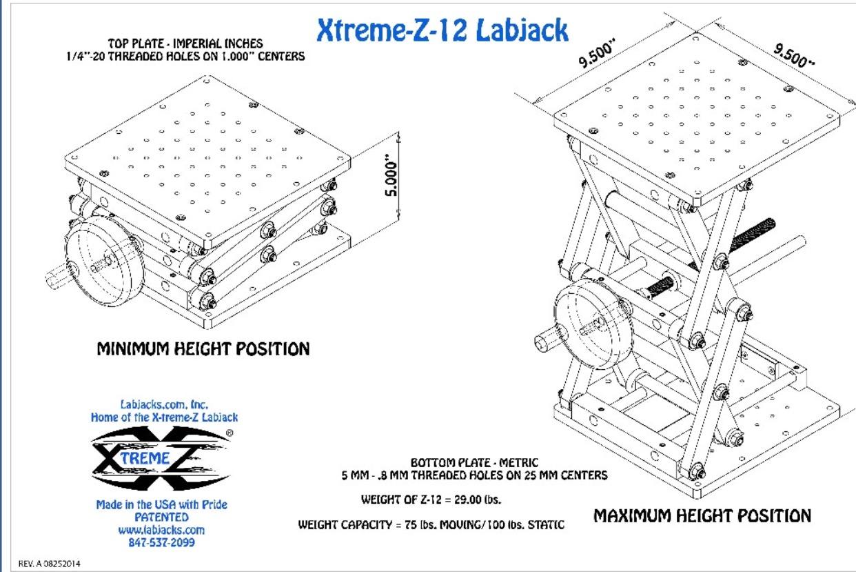 Scissor lift for SO3? - Shapeoko - Carbide 3D Community Site