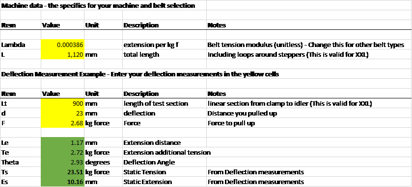 Spreadsheet Deflection Example